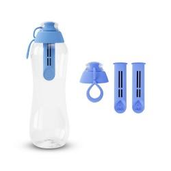 Zestaw Butelka filtrująca+ Filtry z zakrętką kolor niebiański
